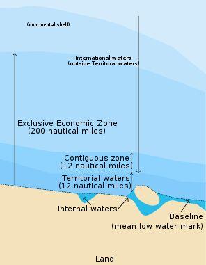 Exclusive Economic Zone