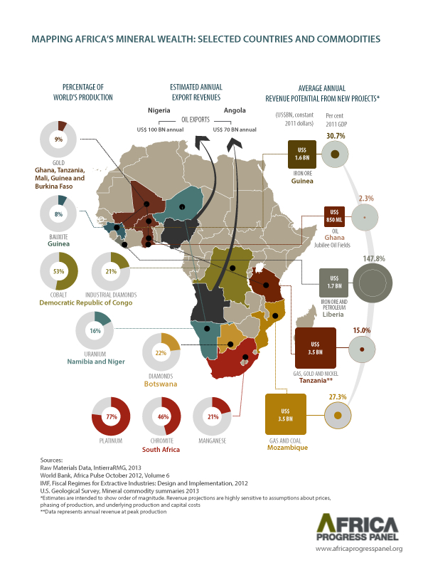 Mapping Africa's mineral wealth