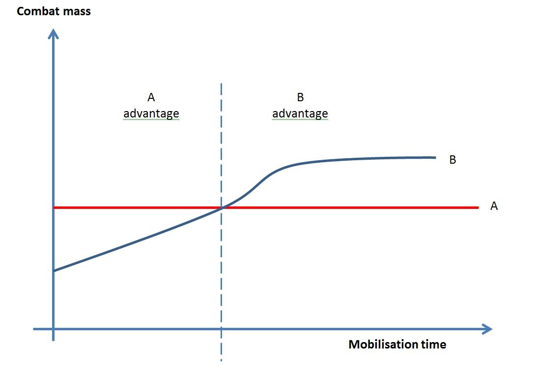 graph_readiness