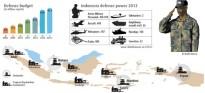 TNI's new plans