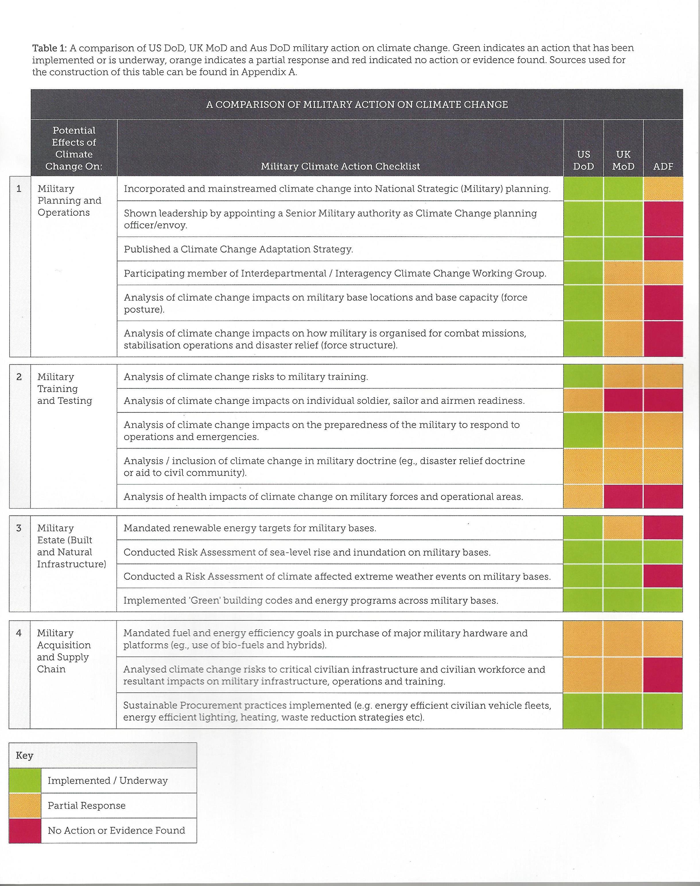 Comparison Table_edited-1